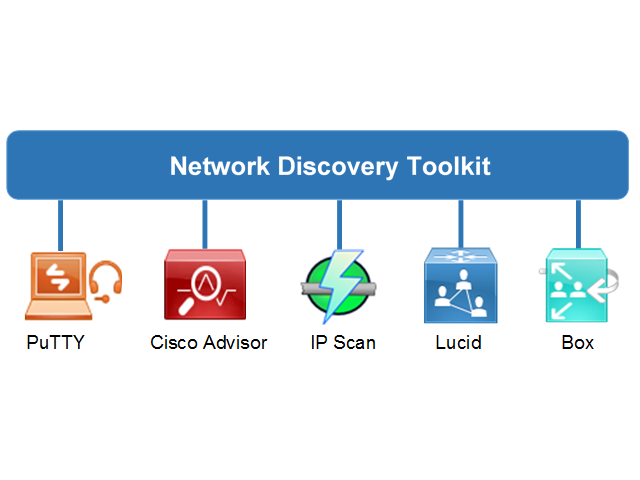 Cisco Documentation Toolkit